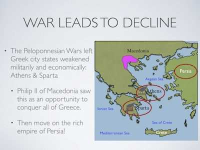 War Leads To Decline