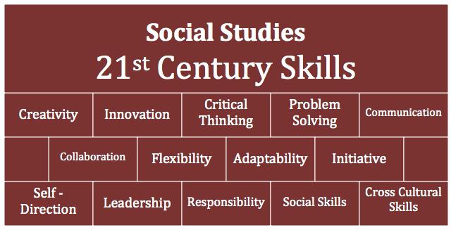 21st Century Skills For Social Studies
