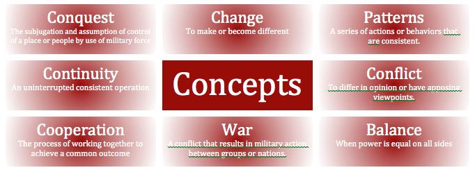Social Studies Concepts