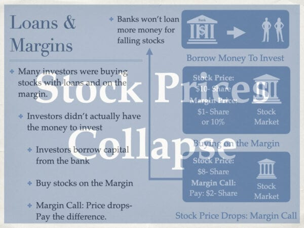 Loans and Margins