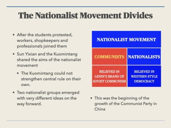 The Nationalist Movement Divides