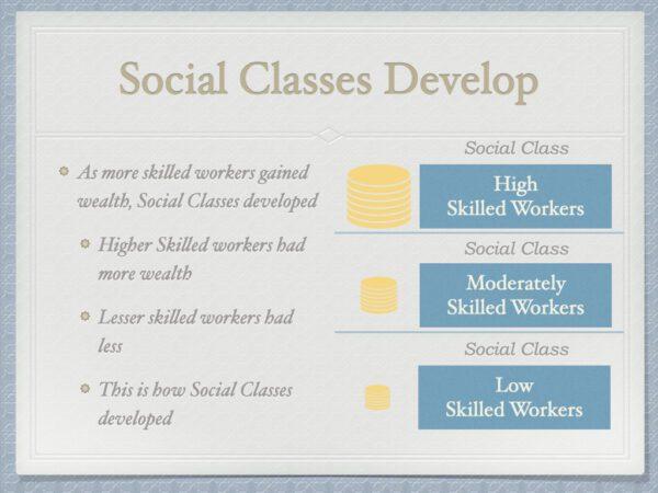 Social Classes Develop
