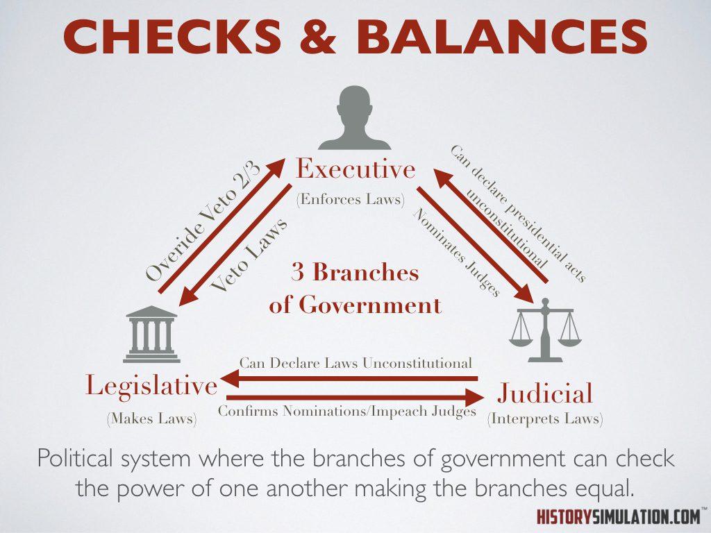 Checks & Balances.001
