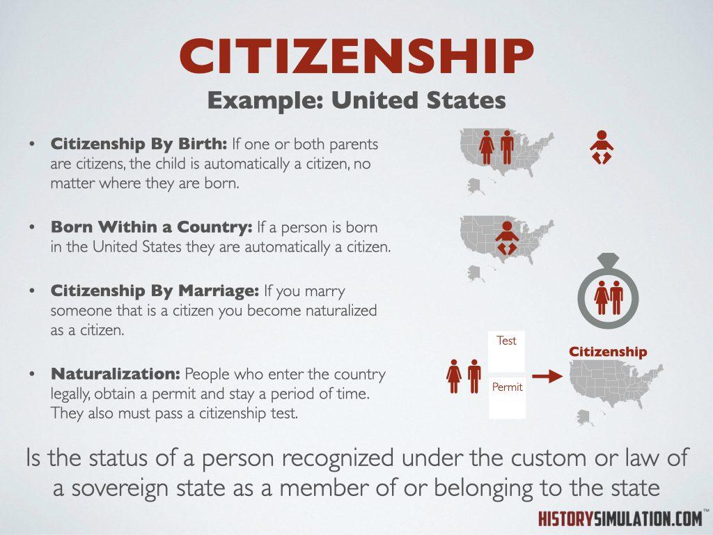 Citizenship.001