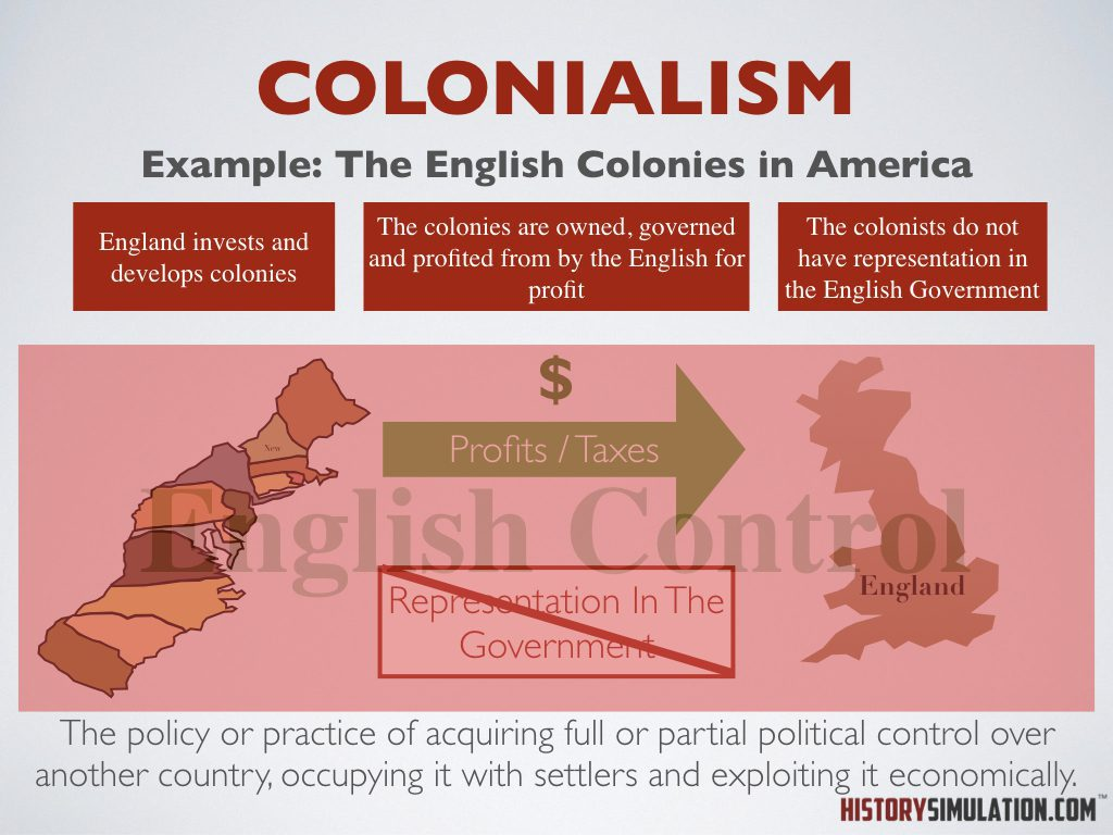 Colonialism.001