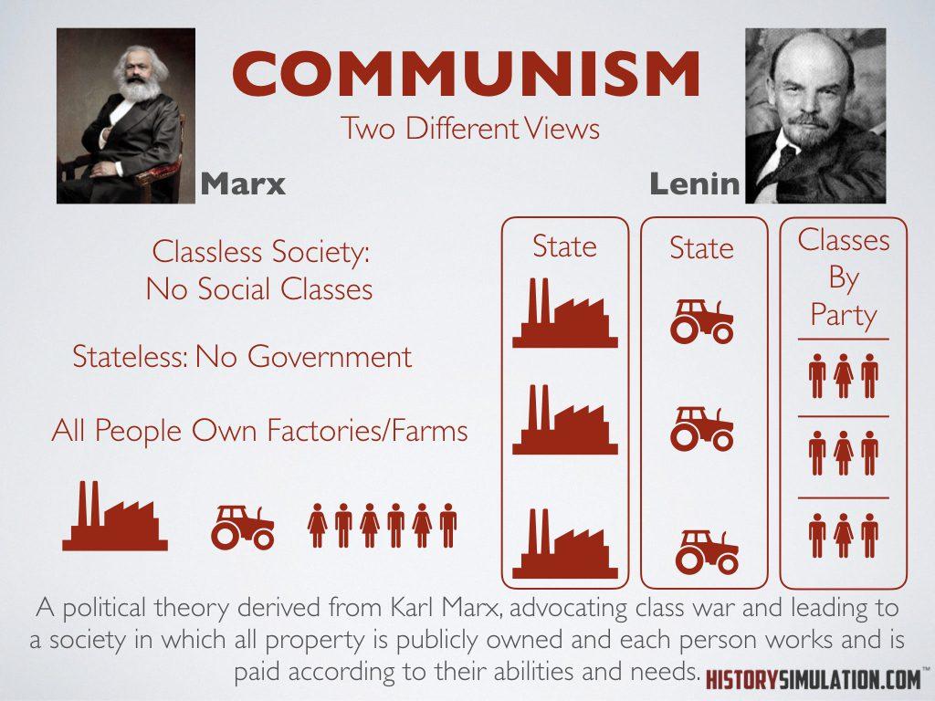 Communism.001