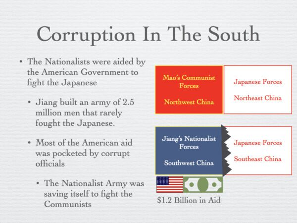 Corruption In The South