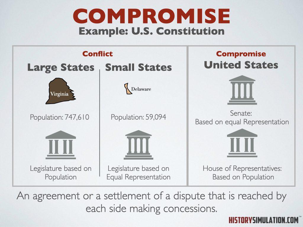 Social Studies Concept Compromise