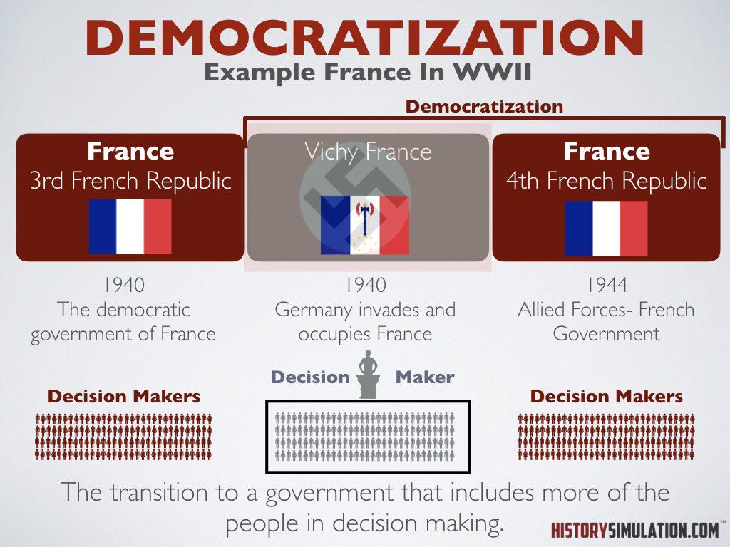 Democratization.001
