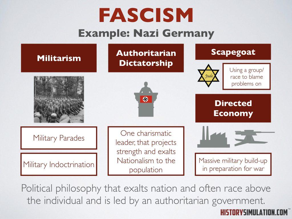 Fascism.003