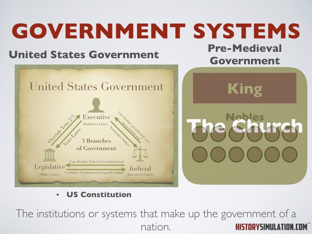 Government Systems.001