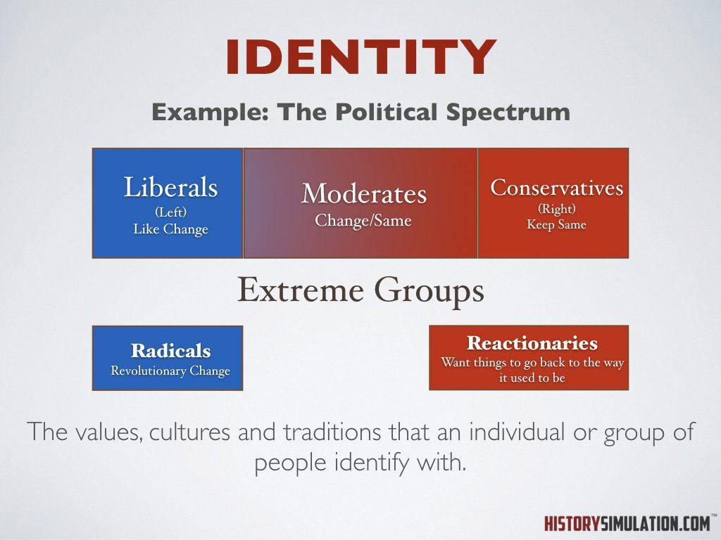 Identity.001