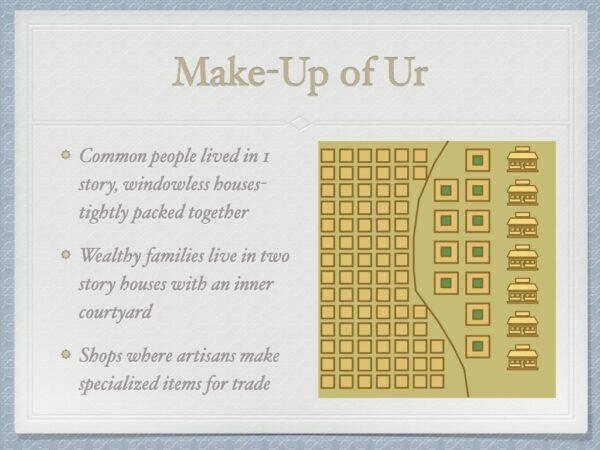 Make-Up of Ur