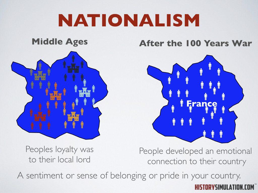 Nationalism.001