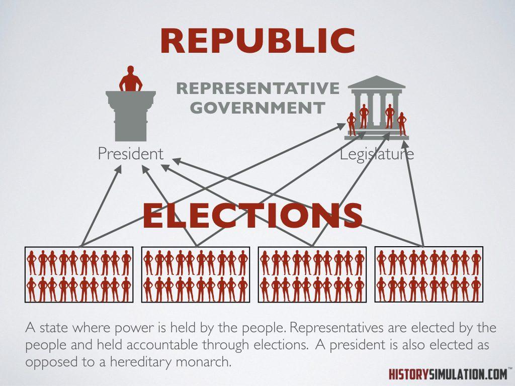 Republic.001