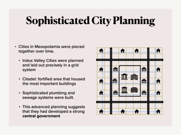 Sophisticated City Planning
