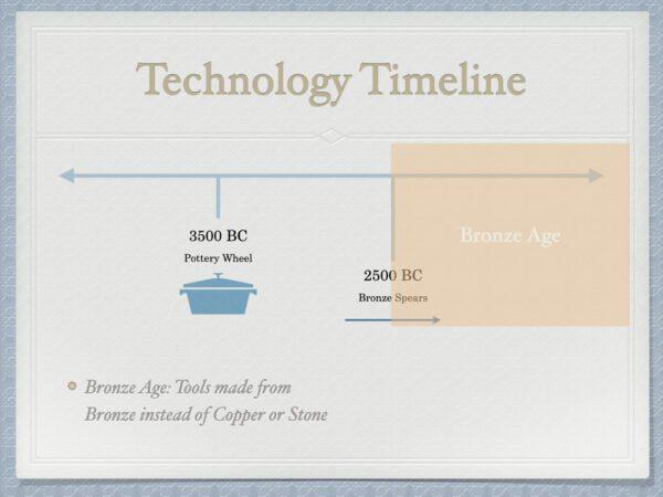 Technology Timeline Bronze Age