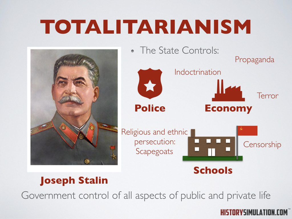 Totalitarianism.001