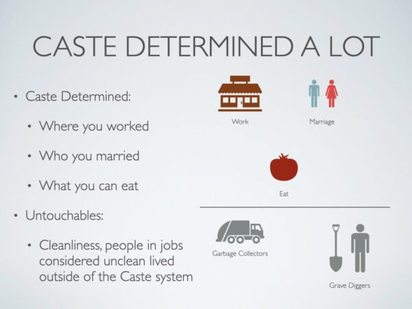 Caste determined a lot