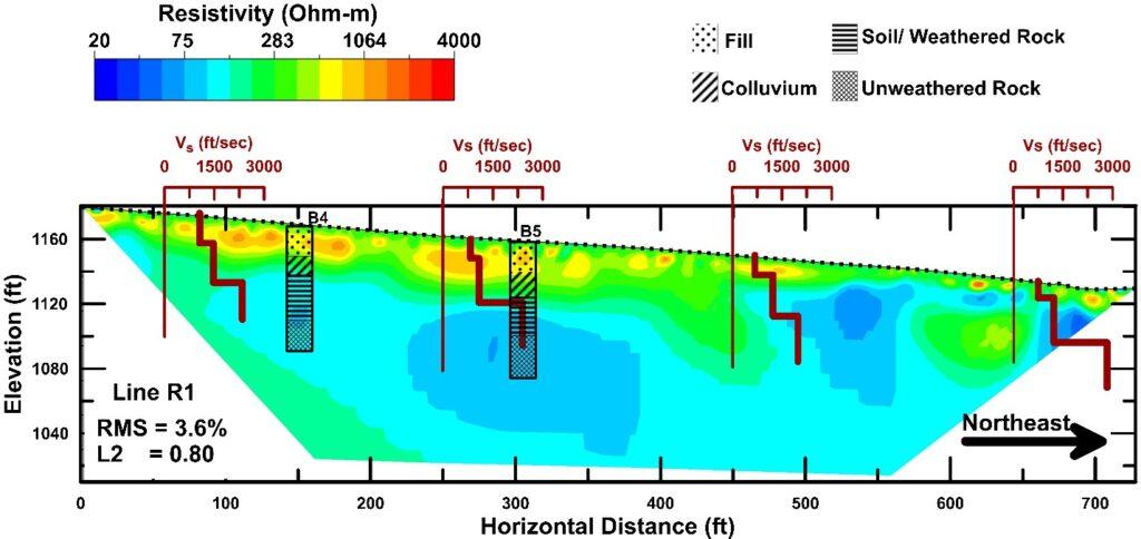 Integrating Geophysics. Figure 6