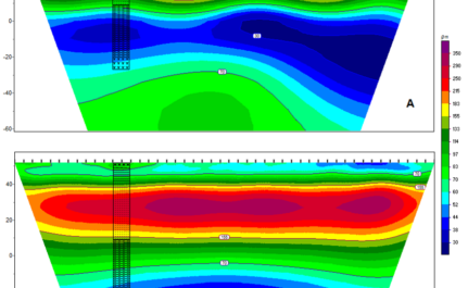 The result of the joint inversion of ERT and RMT data (A) and the geoelectric model based on ERT data only (B).