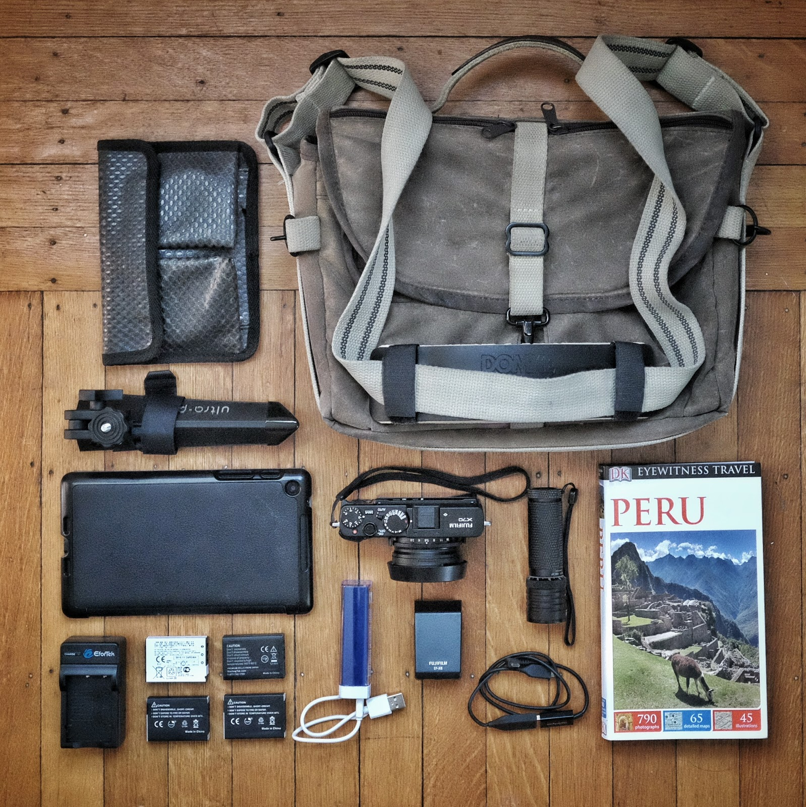Fujifilm X70 Travel Kit