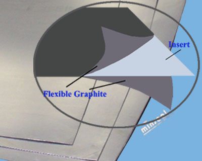Flexible Graphite Sheet Gasket Material