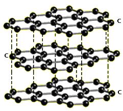 Grafoil, Flexible Graphite, & Synonyms