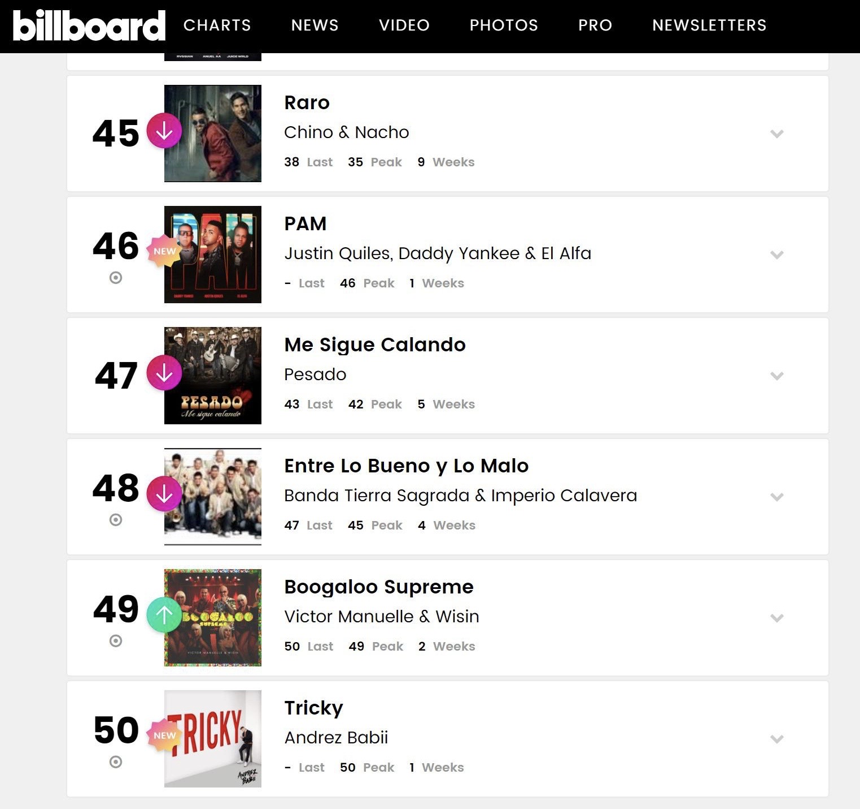 Andrez Babii Debuta en el #50 de Billboard Latin Airplay