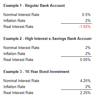 Understanding Interest Rates Examples