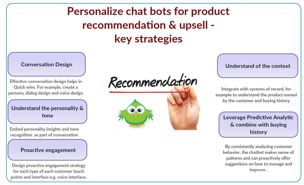 personalize chatbots for product recommendation