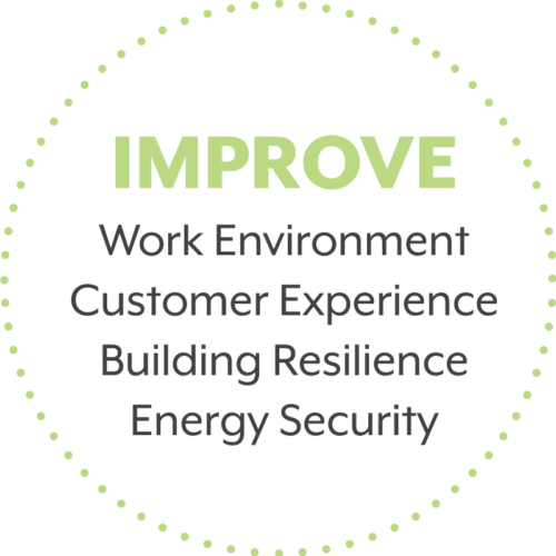 Impove: Work Environment, Customer Experience, Building REsilience, Energy Security