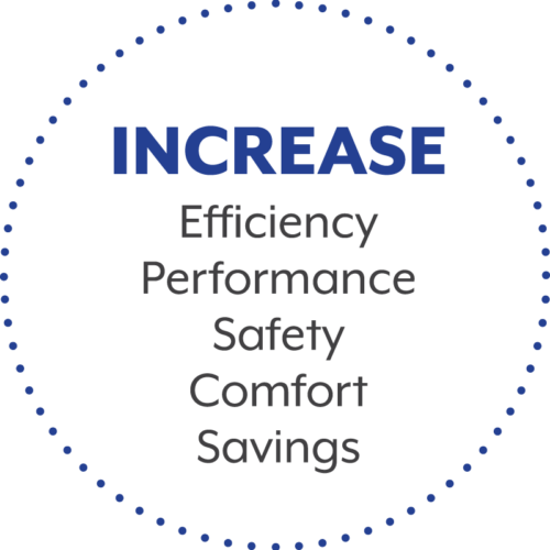 Increase: Efficiency, Performance, Safety, Comfort, Savings