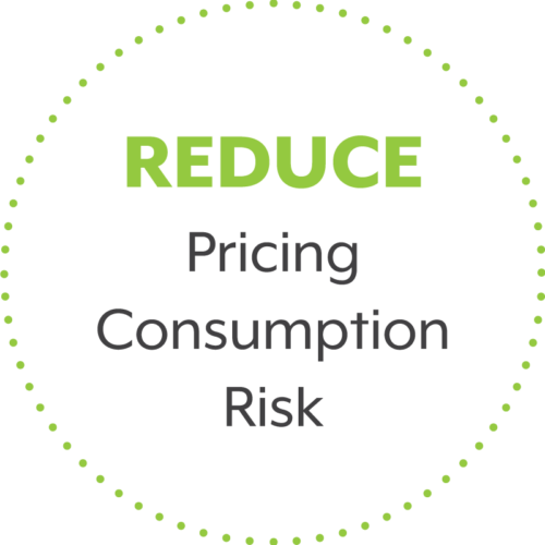 Reduce: Pricing, Consumption, Risk