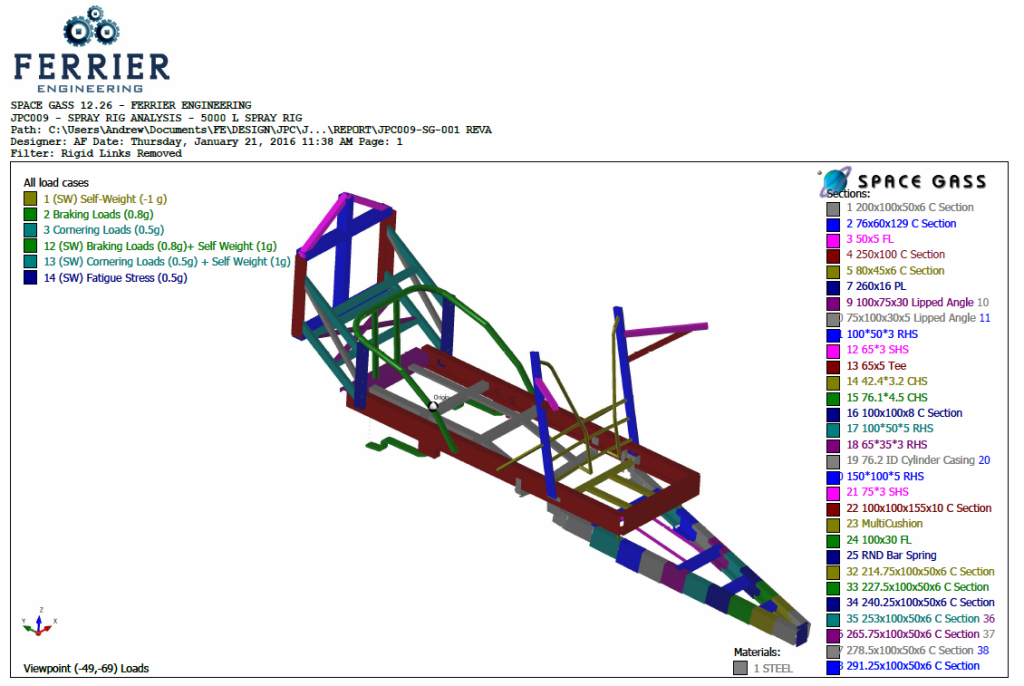 Spray Rig Chassis Rendered Model