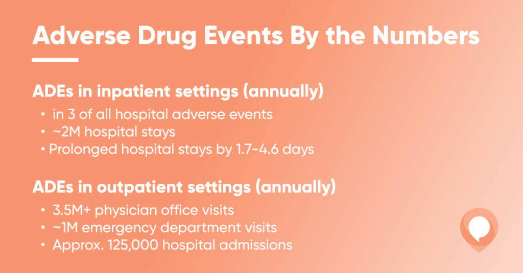 The amount of adverse drug events that happen each year in America.