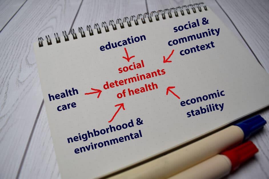 social_determinants_of_health