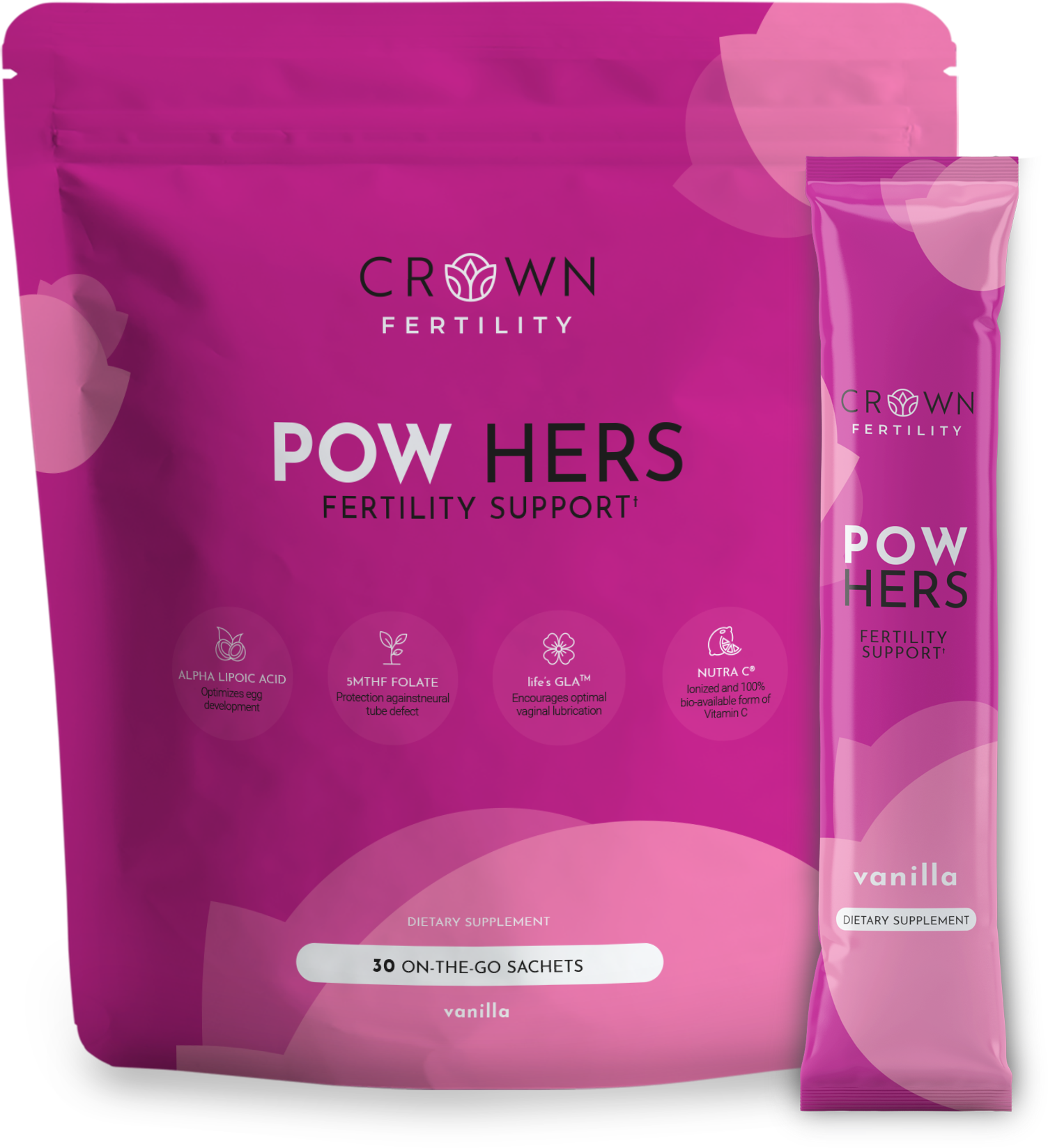 CrownFertility_Packaging_Hers_all