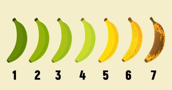 bananas ripeness