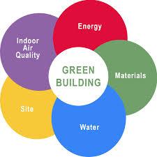 green build