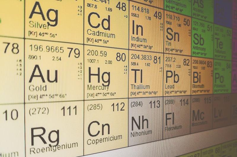 Elemental Impurities Testing: A Primer on USP  and USP