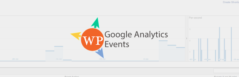Track anything in WordPress with Google Analytics