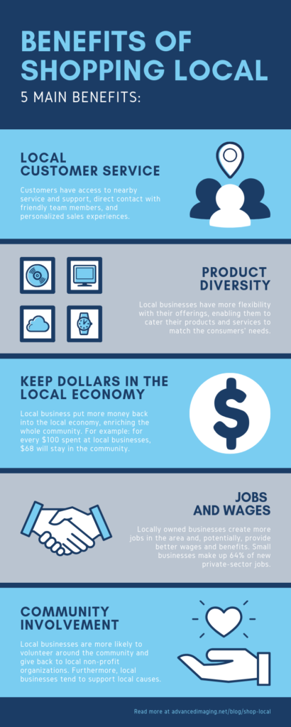 benefits of shopping local infographic