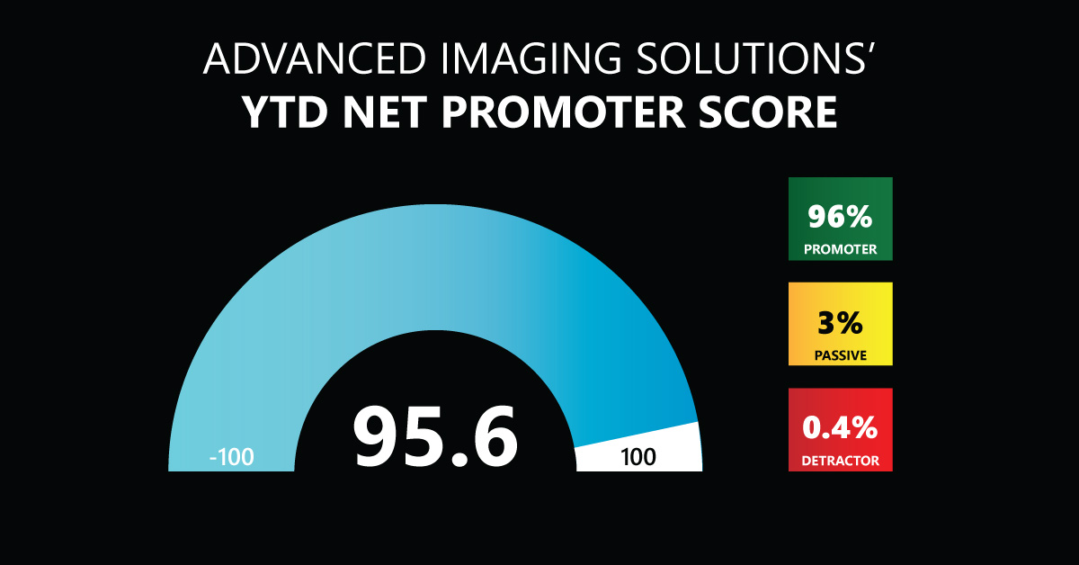 Advanced Imaging Solutions Net Promoter Score
