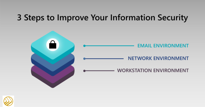 Improve Information Security