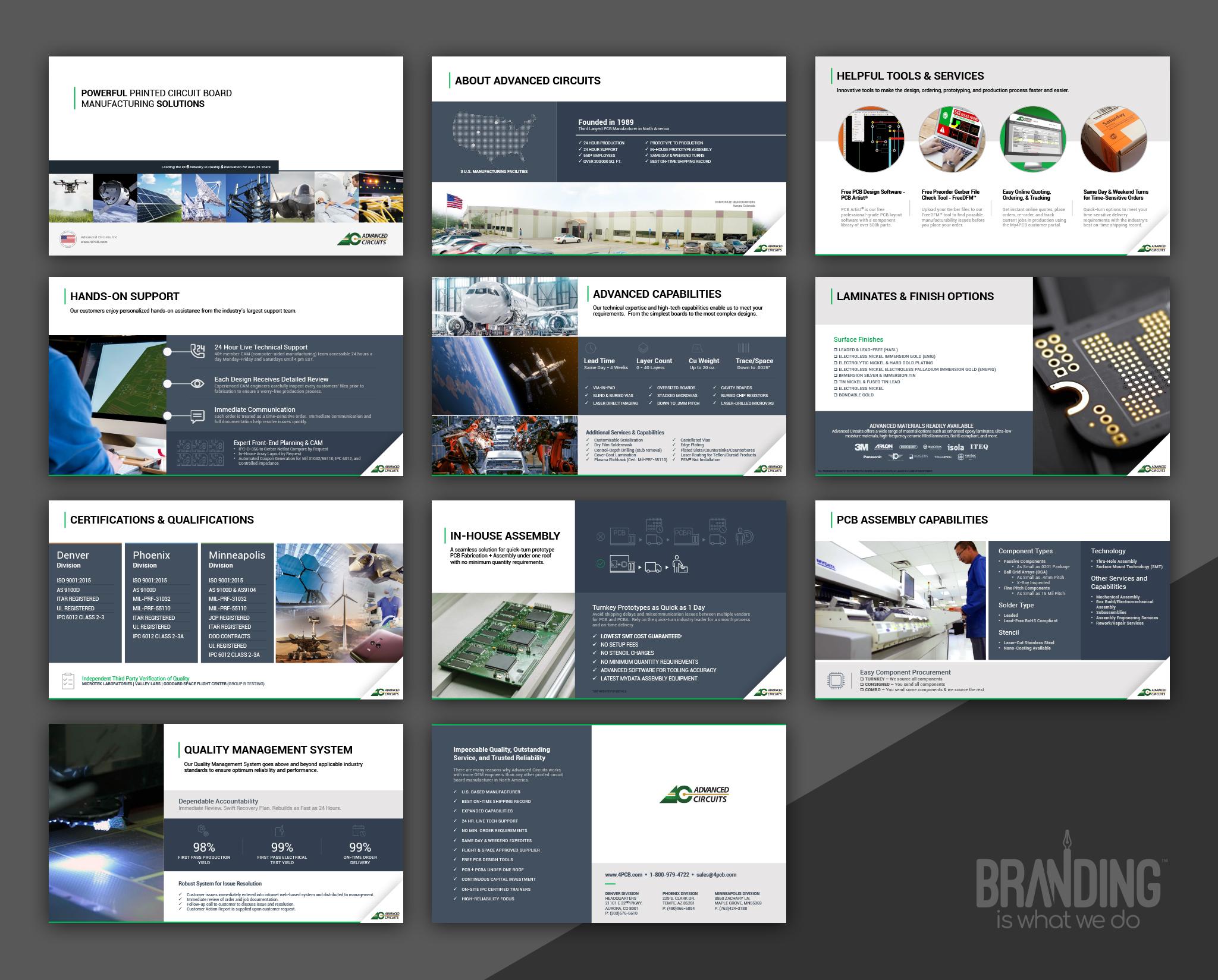 Presentation Design and Graphics | Denver, Colorado