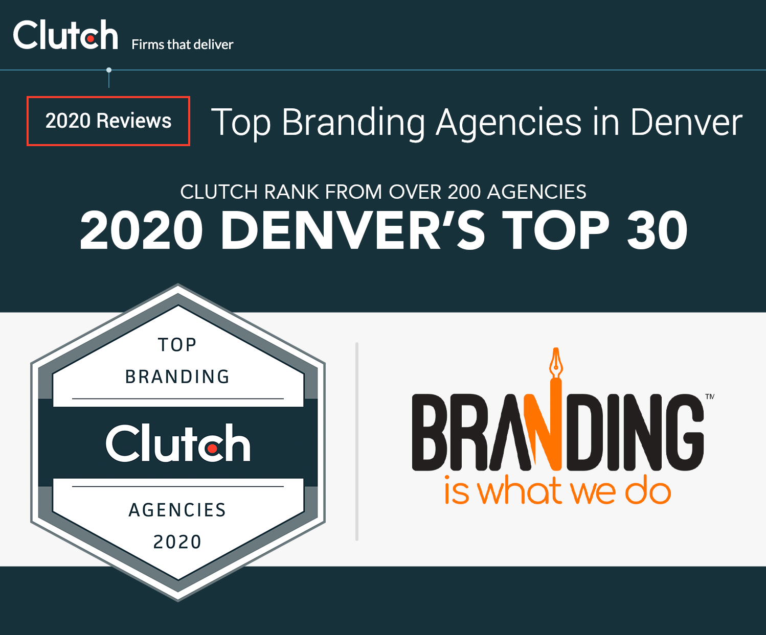 Top Denver Branding Agencies