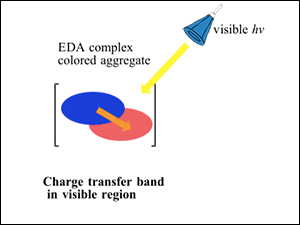 Electron Donor-Acceptor (EDA) Complexes in Photochemistry