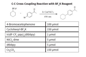 CC-cross-coupling-BF3K