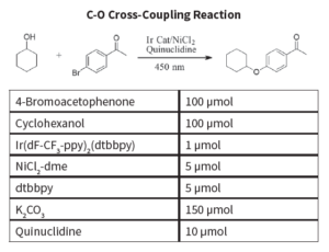 CO-cross-coupling